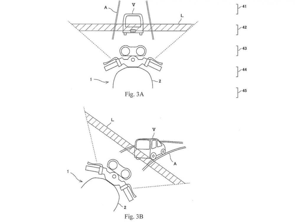 Kawasaki Electronic System Predictive