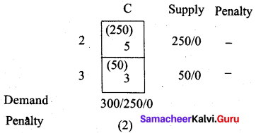 Samacheer Kalvi 12th Business Maths Solutions Chapter 10 Operations Research Additional Problems III Q5.7