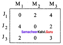 Samacheer Kalvi 12th Business Maths Solutions Chapter 10 Operations Research Additional Problems II Q1.1