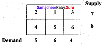 Samacheer Kalvi 12th Business Maths Solutions Chapter 10 Operations Research Additional Problems II Q2