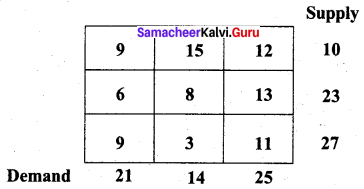 Samacheer Kalvi 12th Business Maths Solutions Chapter 10 Operations Research Additional Problems II Q3
