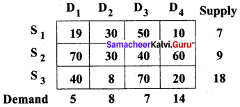 Samacheer Kalvi 12th Business Maths Solutions Chapter 10 Operations Research Additional Problems II Q4