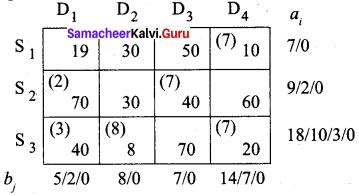 Samacheer Kalvi 12th Business Maths Solutions Chapter 10 Operations Research Additional Problems II Q4.1