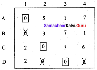 Samacheer Kalvi 12th Business Maths Solutions Chapter 10 Operations Research Additional Problems III Q3.3