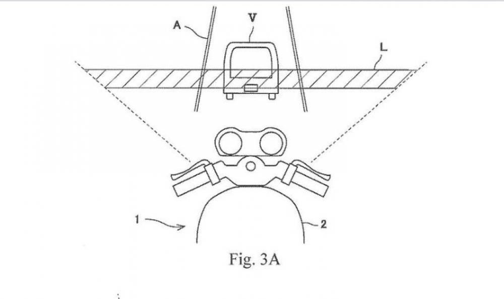 Kawasaki Electronic System Predictive Object