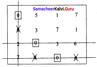 Samacheer Kalvi 12th Business Maths Solutions Chapter 10 Operations Research Additional Problems III Q3.4
