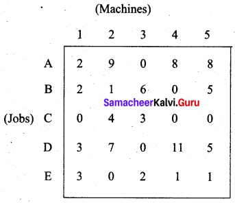 Samacheer Kalvi 12th Business Maths Solutions Chapter 10 Operations Research Additional Problems III Q4.2