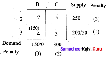 Samacheer Kalvi 12th Business Maths Solutions Chapter 10 Operations Research Additional Problems III Q5.6