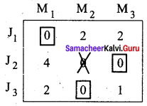Samacheer Kalvi 12th Business Maths Solutions Chapter 10 Operations Research Additional Problems II Q1.3