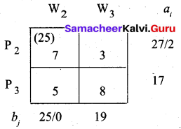 Samacheer Kalvi 12th Business Maths Solutions Chapter 10 Operations Research Additional Problems III Q1.3