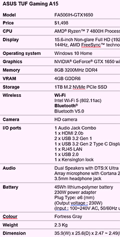 Specifications for ASUS TUF Gaming A15.
