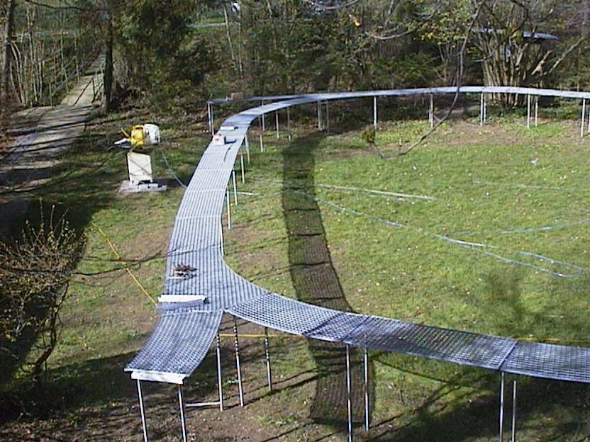 1999-2000 Bau der permanenten Anlage