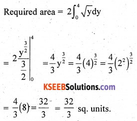 2nd PUC Maths Previous Year Question Paper March 2018 Q33.1