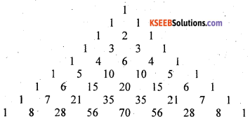 KSEEB Solutions for Class 8 Maths Chapter 1 Playing with Numbers Additional Questions 2