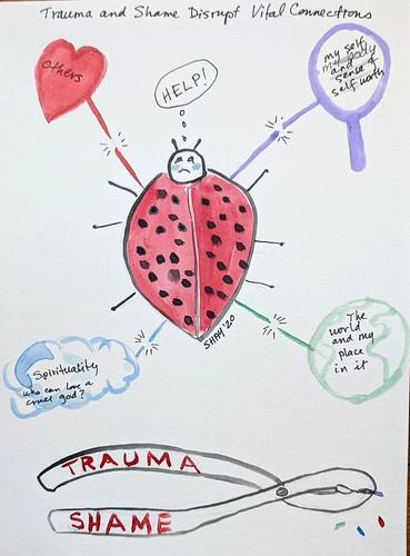 Trauma Disrupts Vital Connections