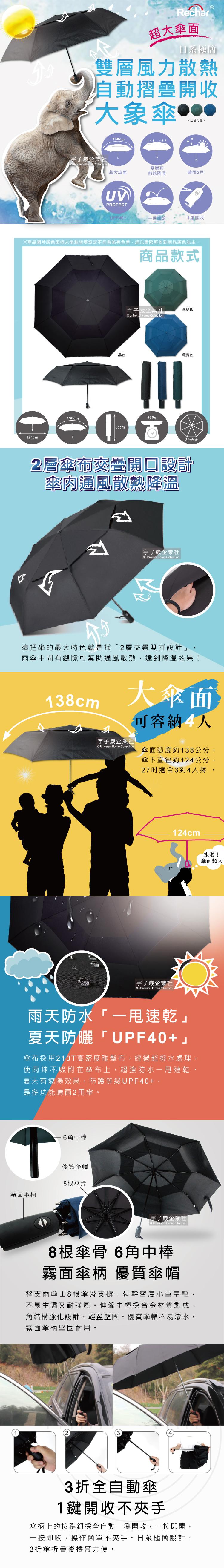 4人雙層自動摺疊開收大象傘