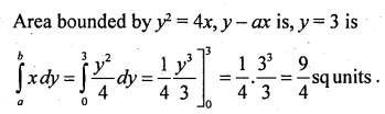 2nd PUC Maths Previous Year Question Paper March 2017 Q33.1