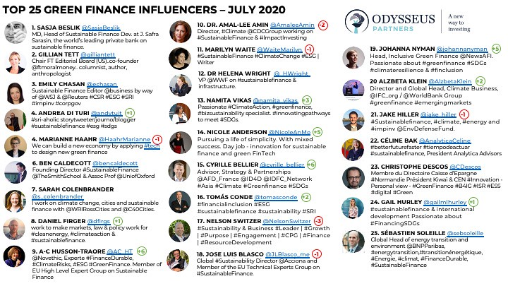 200701 Influencers' list Sustainable Finance