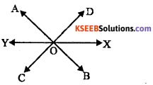 KSEEB Solutions for Class 8 Maths Chapter 3 Axioms, Postulates and Theorems Additional Questions 6