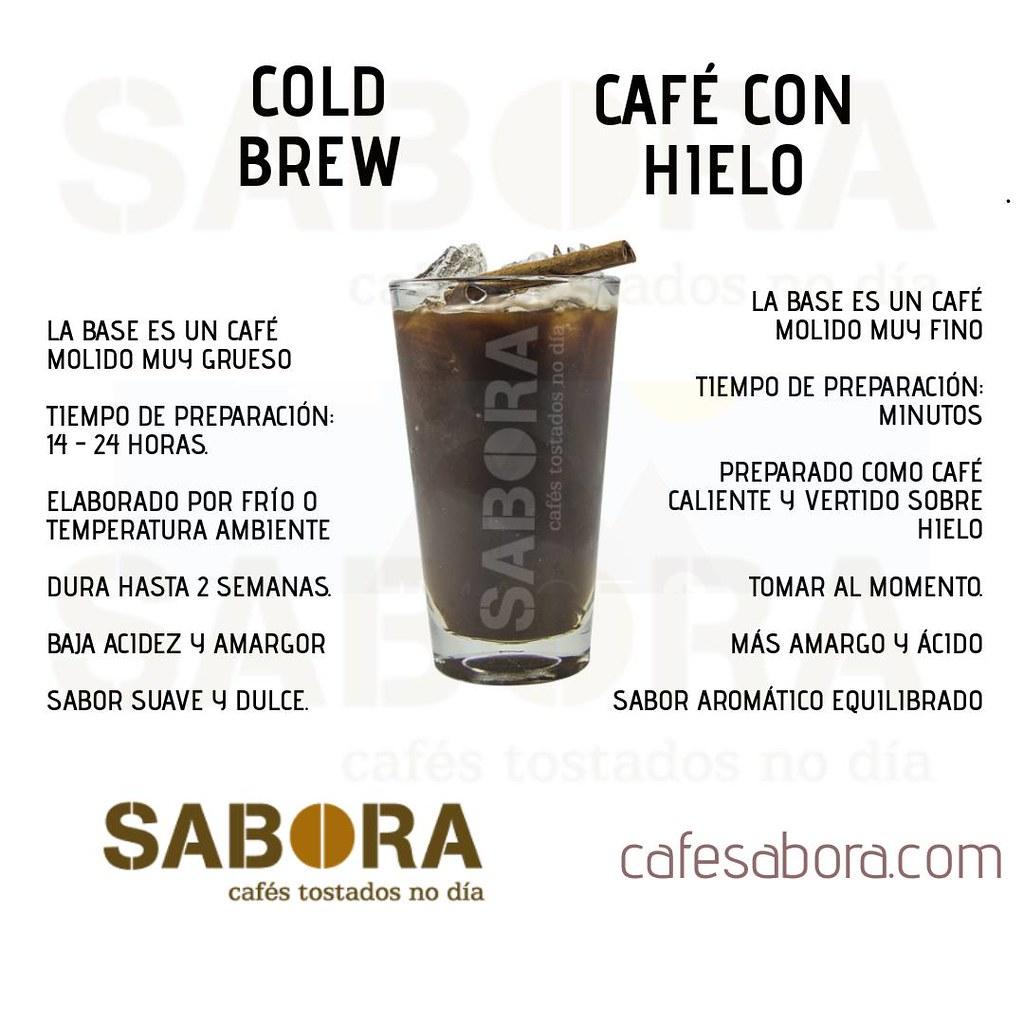 Cold brew versus café con hielo Infografía en español