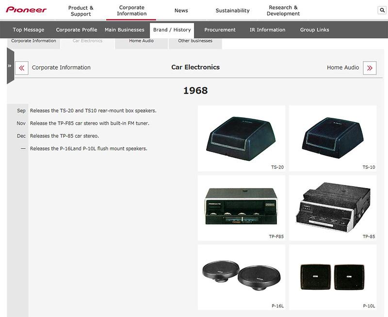 RD29659 Vintage 1968 Pioneer Car Stereo Speaker System TS-20 Pair in Original Box Web