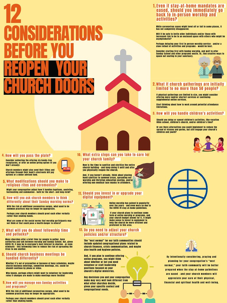 12 Considerations Before You Reopen The Church Doors