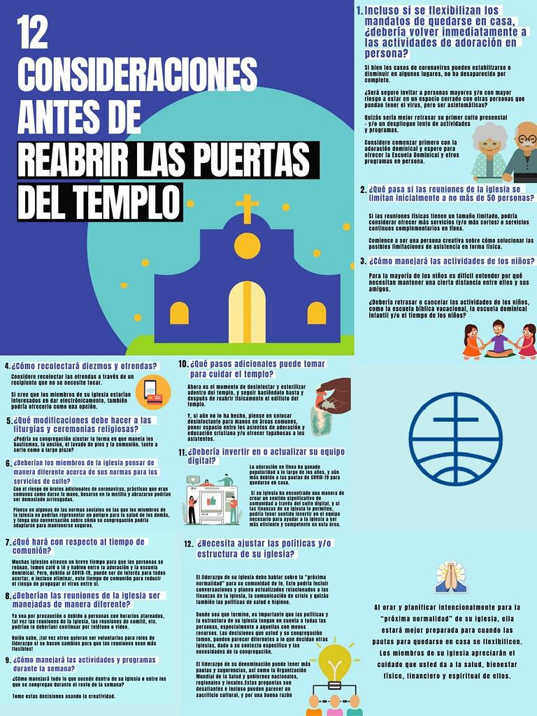 12 Consideraciones Antes De Reabrir Las Puertas del Templo