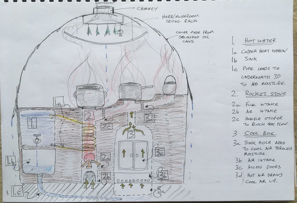 Drawing of proposed rocket stove