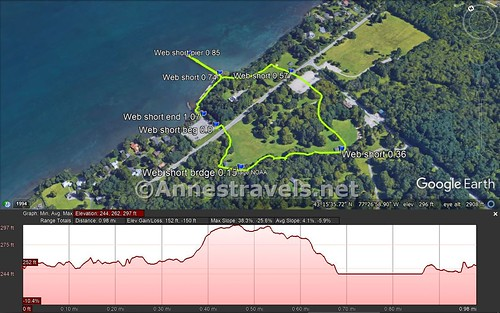 Visual trail map and elevation profile for the short, easy loop hike in Webster Park, New York