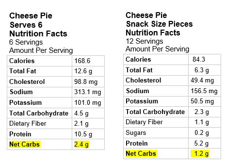 Image: Cheese Pie Nutrition