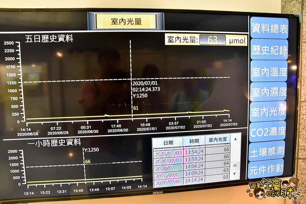 臺灣農業的故事x農藝其境 智慧農機-66