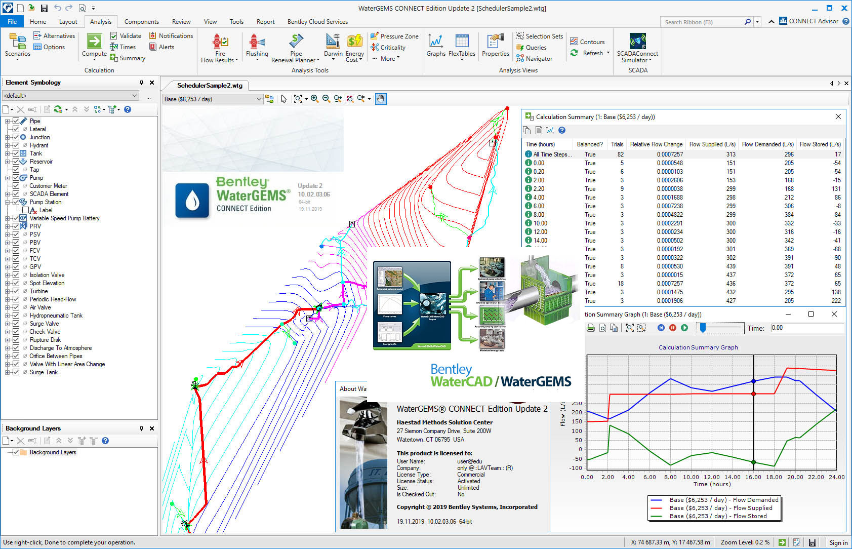 Working with Bentley SewerGEMS CONNECT Edition v10.02.01.04 full license