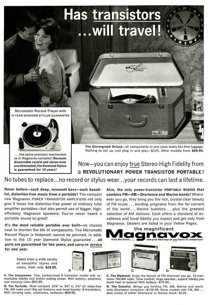 Magnavox 1962