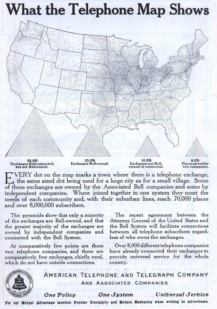 American Telephone & Telegraph Company 1914