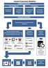 TardiProcess Chart