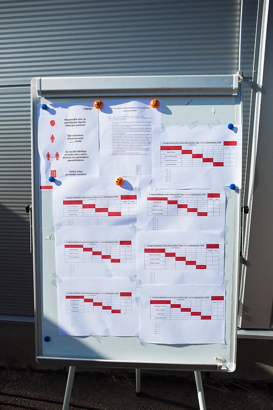 Liepājas pludmales tenisa līga 2020, 1.posms. Foto: Mārtiņš Vējš / 1st leg of Liepaja beach tennis league