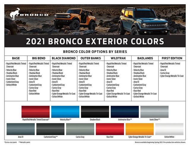 2021-Bronco-2dr-4dr-Color-Sheet