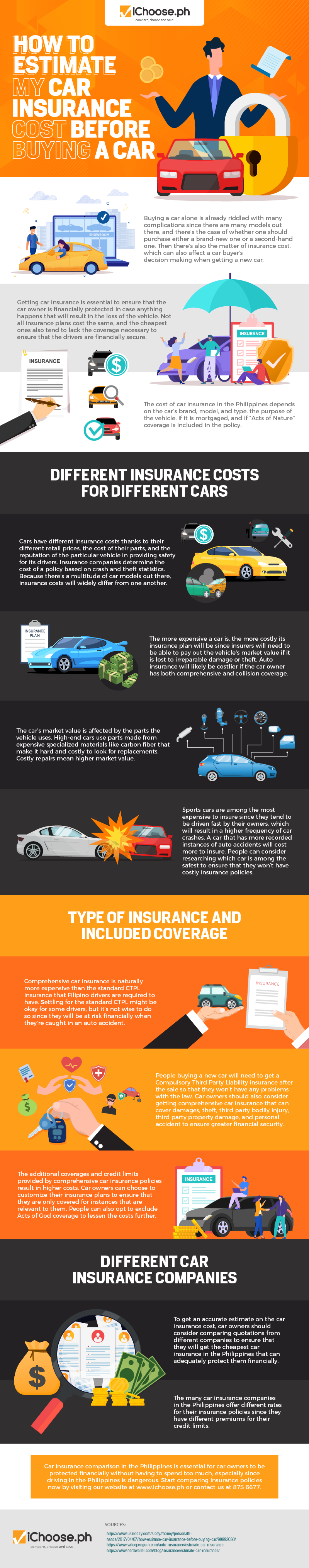 find types of car insurances and tips