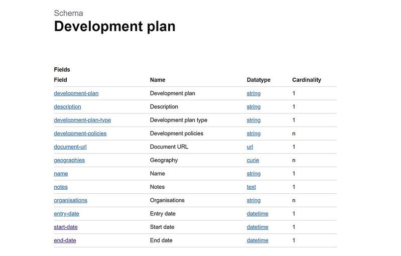 Screenshot of the local plans development plan schema