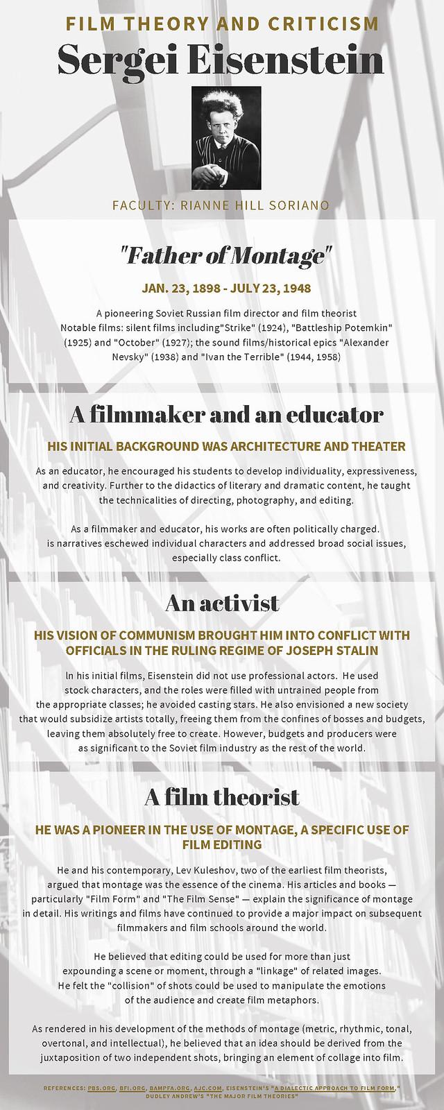 Film Theorists Sergei Eisenstein