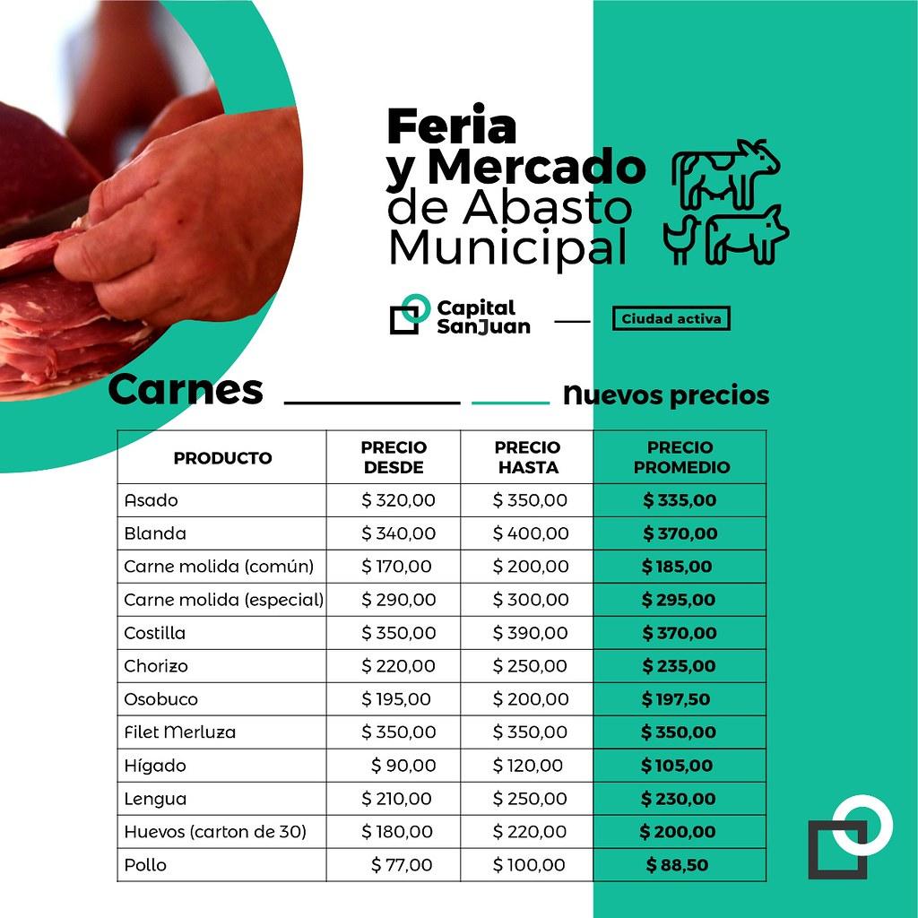 2020-07-15 Feria y Mercado de Abasto Municipal- precios-
