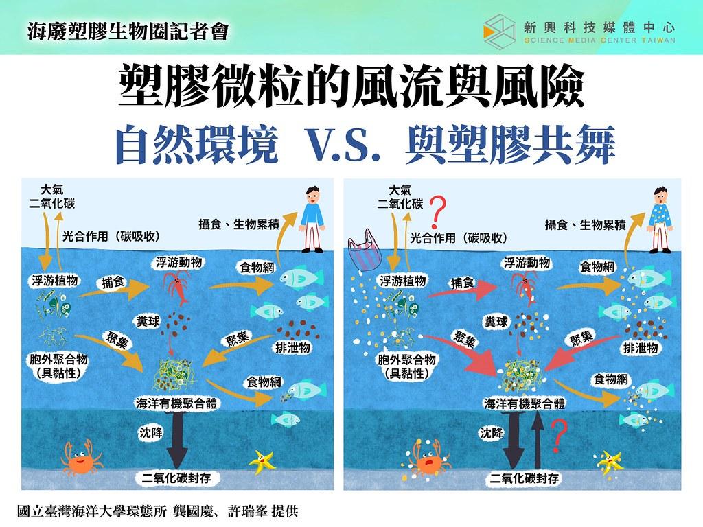 龔國慶終身特聘教授手板2