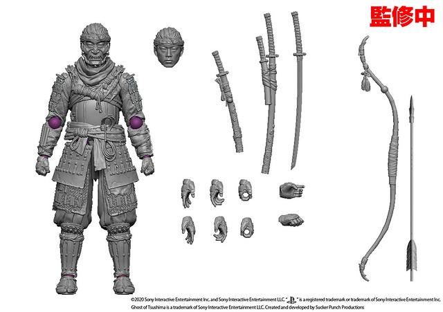時代劇動作遊戲《對馬戰鬼 Ghost of Tsushima》將由 MAX FACTORY 推出「figma 境井仁」可動人偶商品!