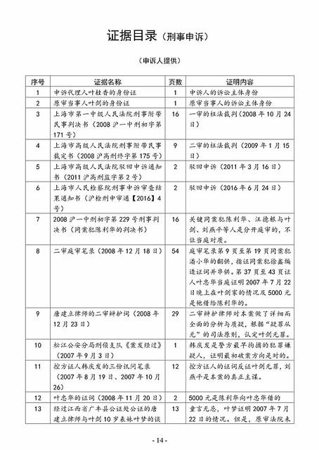 Y3-1-叶剑无罪申诉-证据目录_1