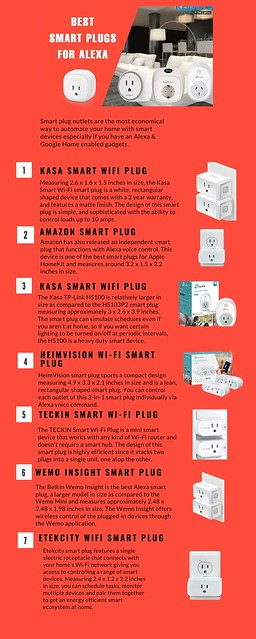 infographics of smart plugs