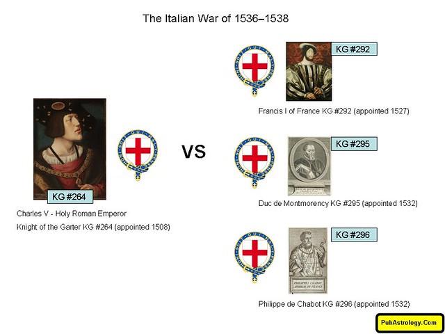The Italian War of 1536 to 1538_