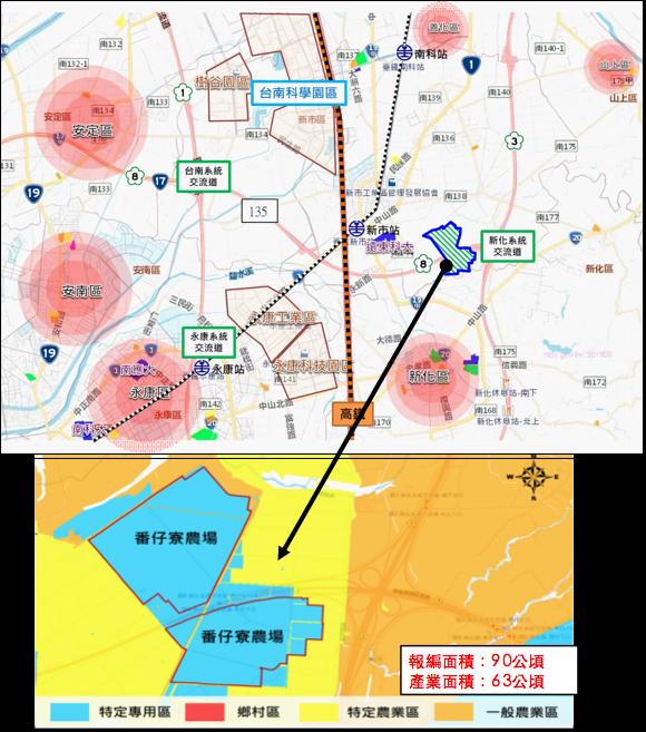新市產業園區:台南新市的番仔寮農場。圖表來源:電子採購網