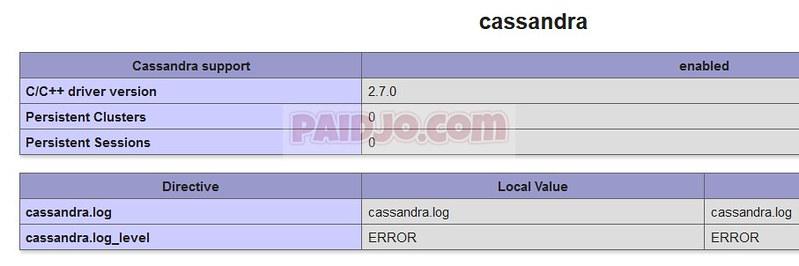 Cek Cassandra Module
