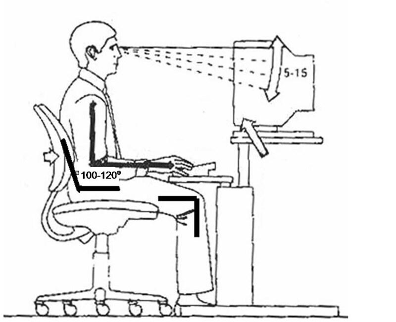 Omnidesk Pro 2020 - Proper Sitting Posture