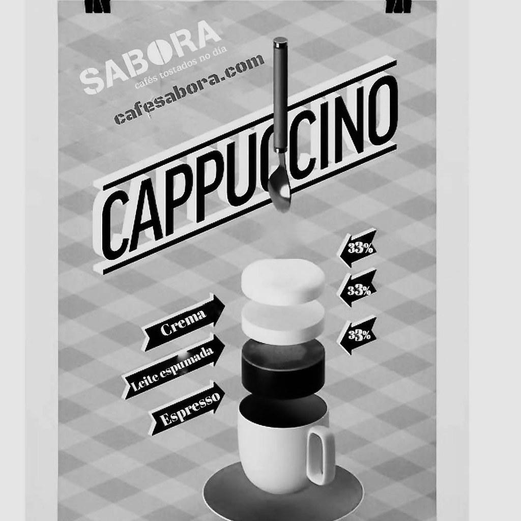 Regra dos terzos nos  Cappuccinos
